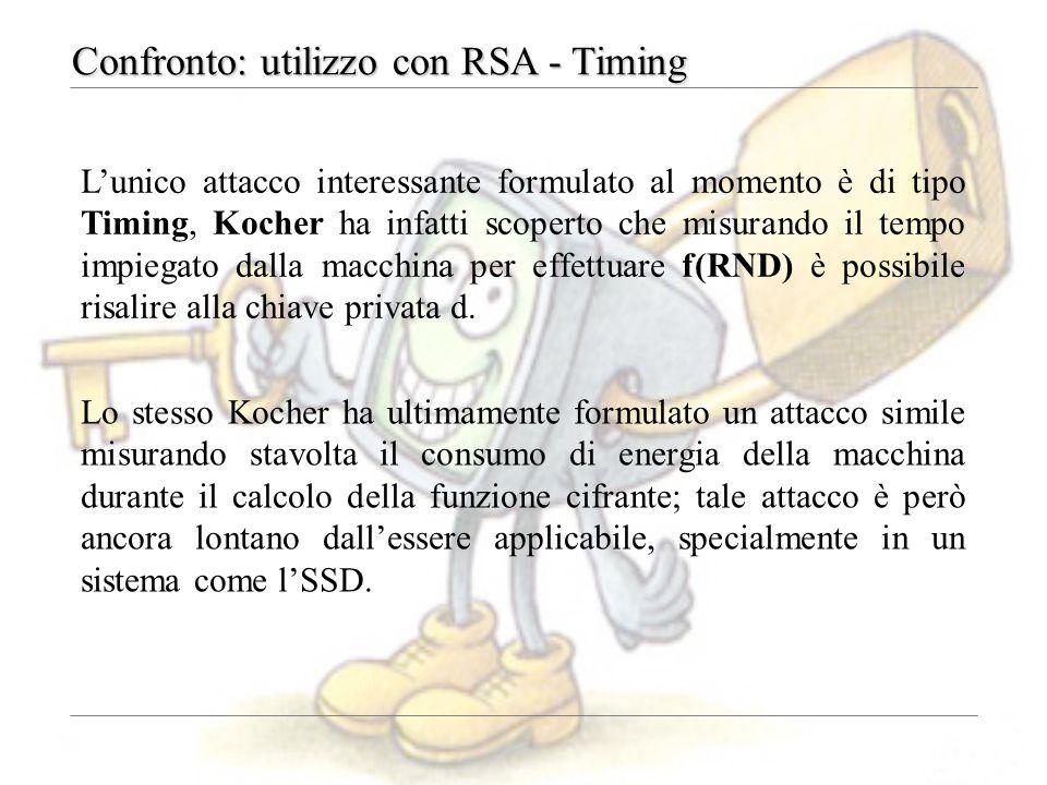 Confronto: utilizzo con RSA - Timing L'unico attacco interessante formulato al momento è di tipo Timing, Kocher ha infatti scoperto che misurando il tempo impiegato dalla macchina per effettuare f(RND) è possibile risalire alla chiave privata d.