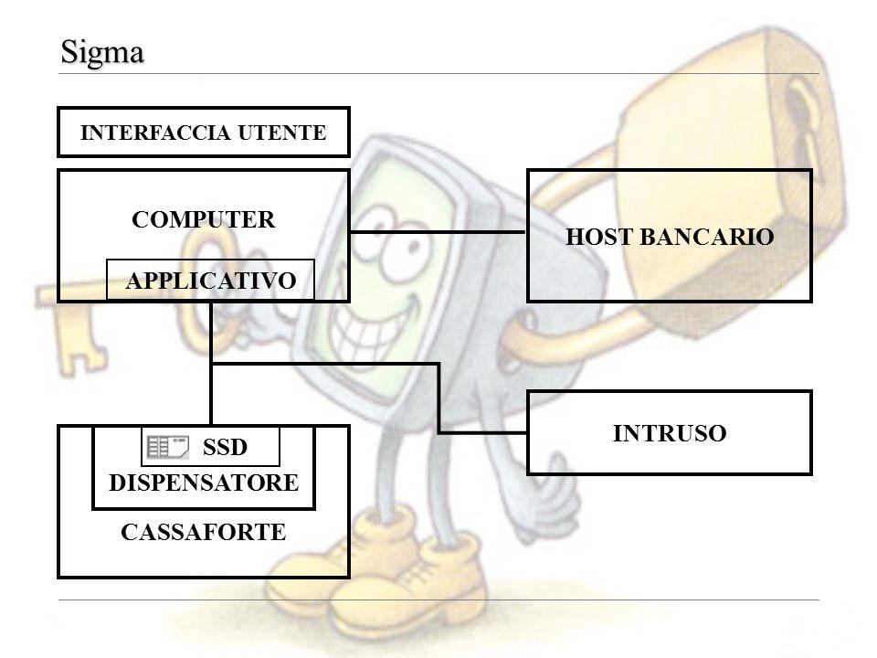 Sigma COMPUTER CASSAFORTE HOST BANCARIO INTERFACCIA UTENTE DISPENSATORE INTRUSO SSD APPLICATIVO