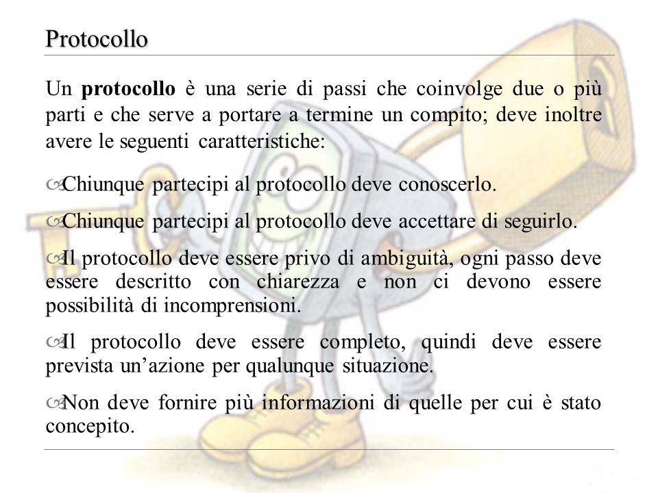 Protocollo – Chiunque partecipi al protocollo deve conoscerlo. – Chiunque partecipi al protocollo deve accettare di seguirlo. – Il protocollo deve ess
