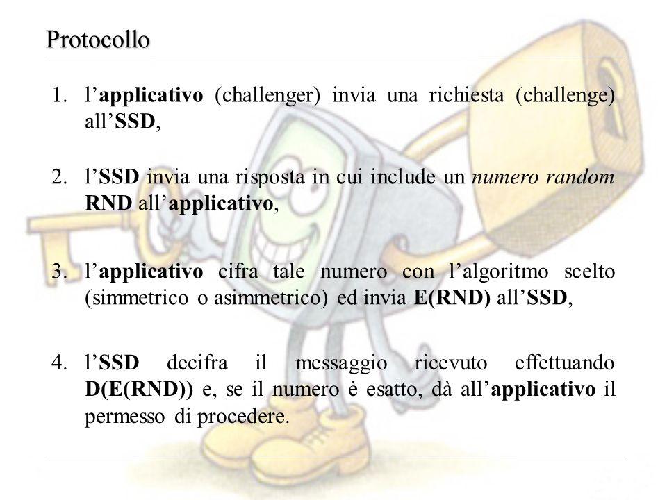 Protocollo 1.l'applicativo (challenger) invia una richiesta (challenge) all'SSD, 2.l'SSD invia una risposta in cui include un numero random RND all'applicativo, 3.l'applicativo cifra tale numero con l'algoritmo scelto (simmetrico o asimmetrico) ed invia E(RND) all'SSD, 4.l'SSD decifra il messaggio ricevuto effettuando D(E(RND)) e, se il numero è esatto, dà all'applicativo il permesso di procedere.