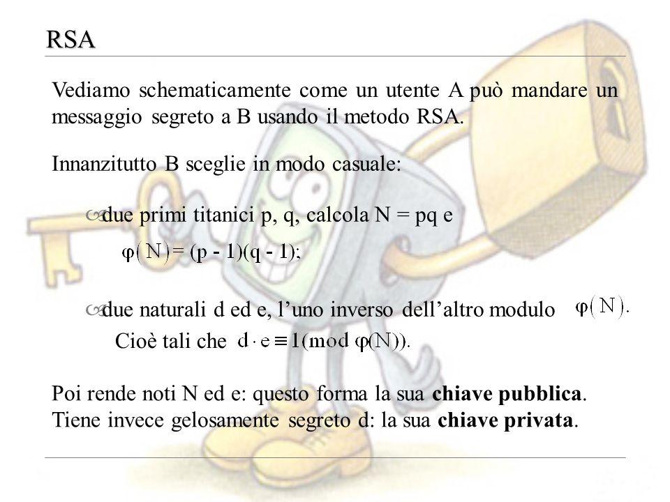 RSA Vediamo schematicamente come un utente A può mandare un messaggio segreto a B usando il metodo RSA., – due primi titanici p, q, calcola N = pq e – due naturali d ed e, l'uno inverso dell'altro modulo Innanzitutto B sceglie in modo casuale: Cioè tali che Poi rende noti N ed e: questo forma la sua chiave pubblica.