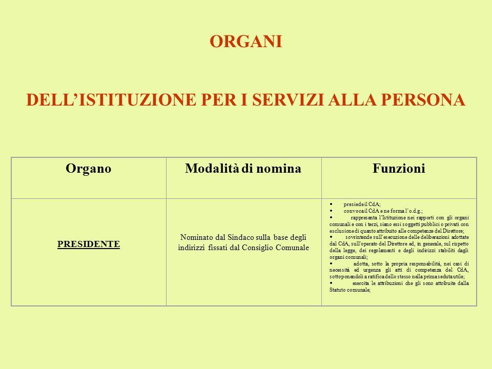 ORGANI DELL'ISTITUZIONE PER I SERVIZI ALLA PERSONA OrganoModalità di nominaFunzioni PRESIDENTE Nominato dal Sindaco sulla base degli indirizzi fissati