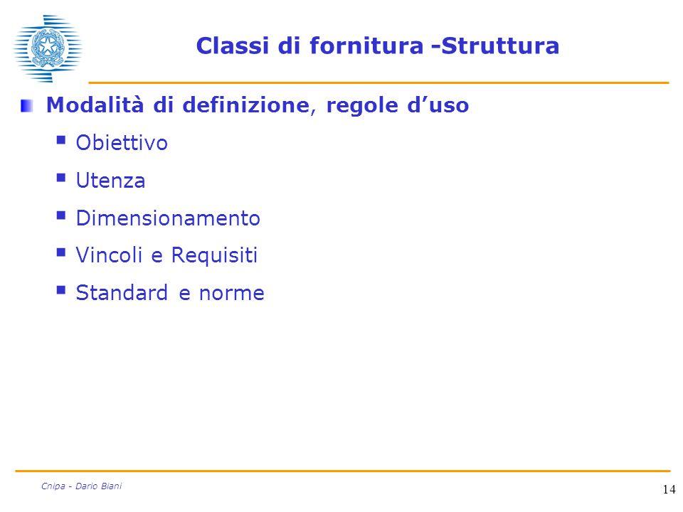 14 Cnipa - Dario Biani Classi di fornitura -Struttura Modalità di definizione, regole d'uso  Obiettivo  Utenza  Dimensionamento  Vincoli e Requisi