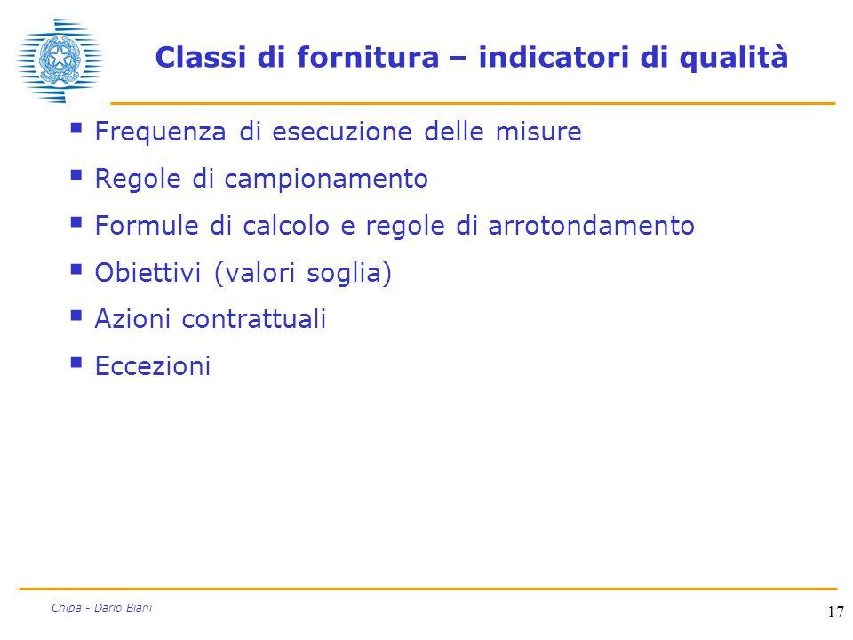 17 Cnipa - Dario Biani Classi di fornitura – indicatori di qualità  Frequenza di esecuzione delle misure  Regole di campionamento  Formule di calco