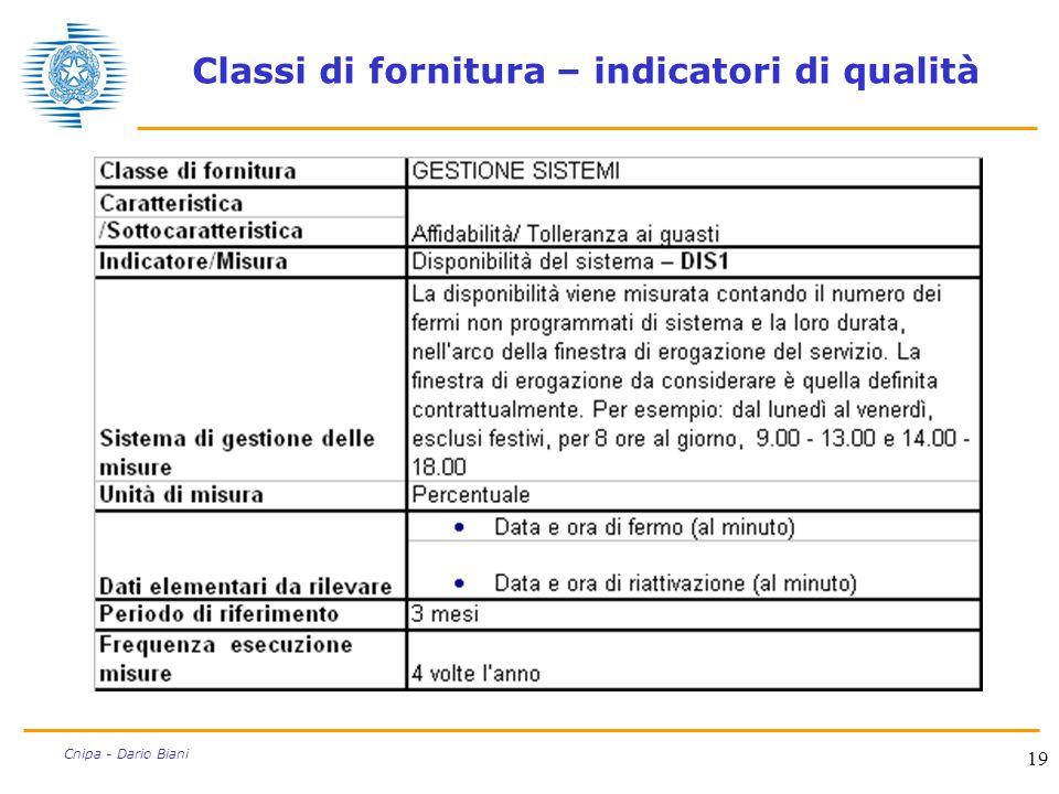 19 Cnipa - Dario Biani Classi di fornitura – indicatori di qualità