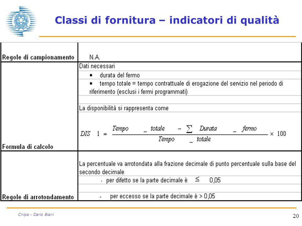 20 Cnipa - Dario Biani Classi di fornitura – indicatori di qualità
