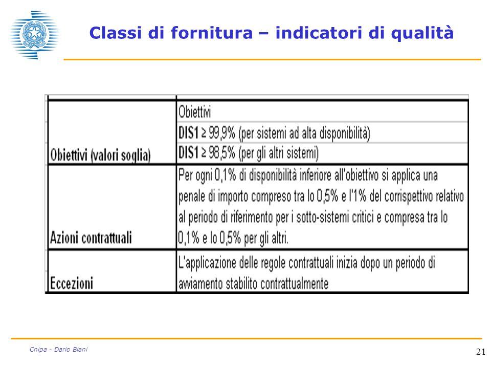 21 Cnipa - Dario Biani Classi di fornitura – indicatori di qualità