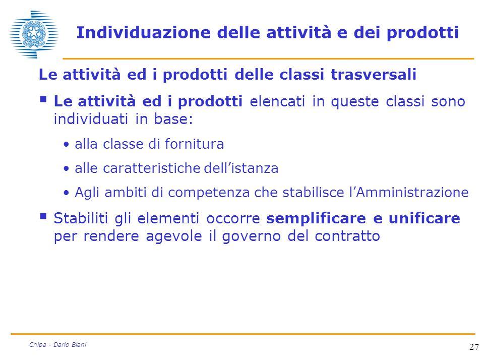 27 Cnipa - Dario Biani Individuazione delle attività e dei prodotti Le attività ed i prodotti delle classi trasversali  Le attività ed i prodotti ele