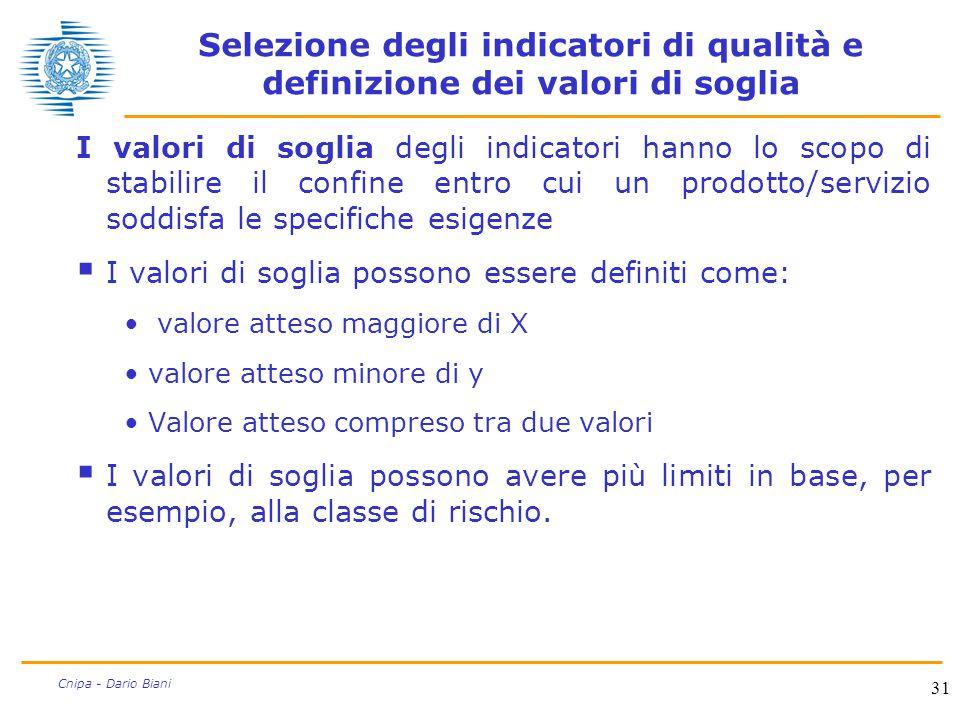 31 Cnipa - Dario Biani Selezione degli indicatori di qualità e definizione dei valori di soglia I valori di soglia degli indicatori hanno lo scopo di