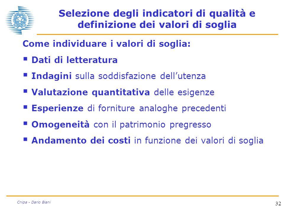 32 Cnipa - Dario Biani Selezione degli indicatori di qualità e definizione dei valori di soglia Come individuare i valori di soglia:  Dati di lettera