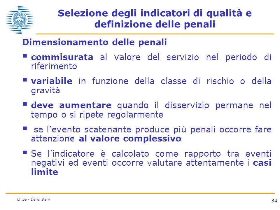 34 Cnipa - Dario Biani Selezione degli indicatori di qualità e definizione delle penali Dimensionamento delle penali  commisurata al valore del servi