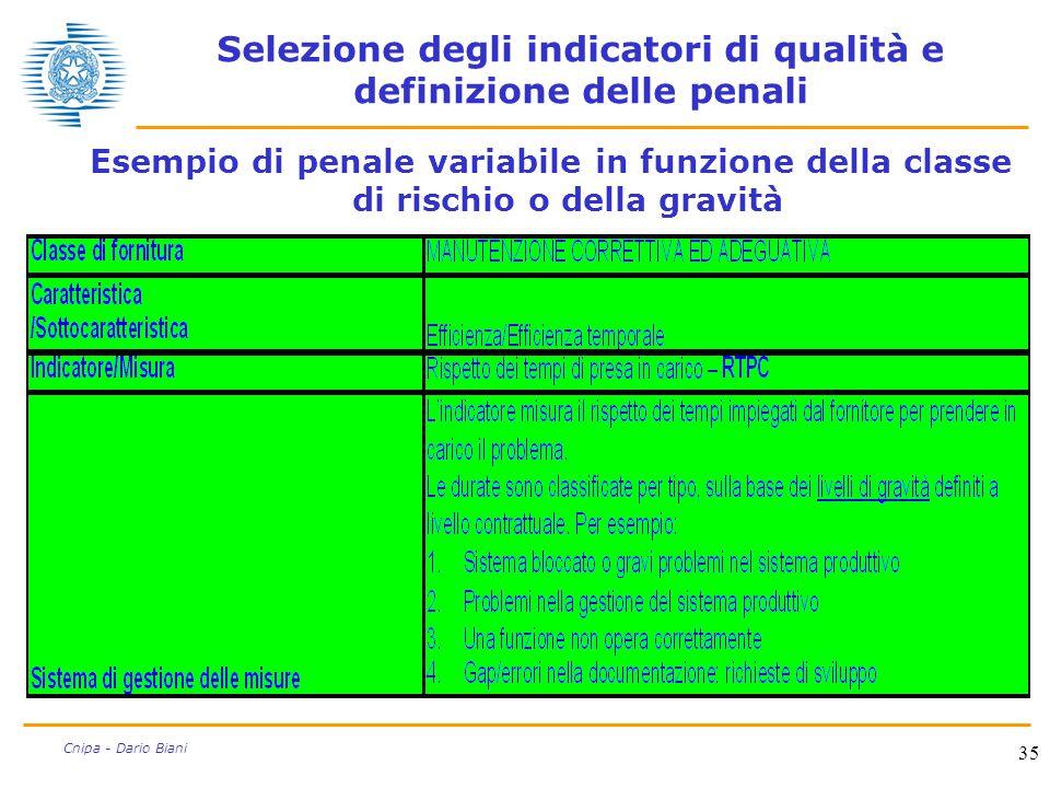 35 Cnipa - Dario Biani Selezione degli indicatori di qualità e definizione delle penali Esempio di penale variabile in funzione della classe di rischi