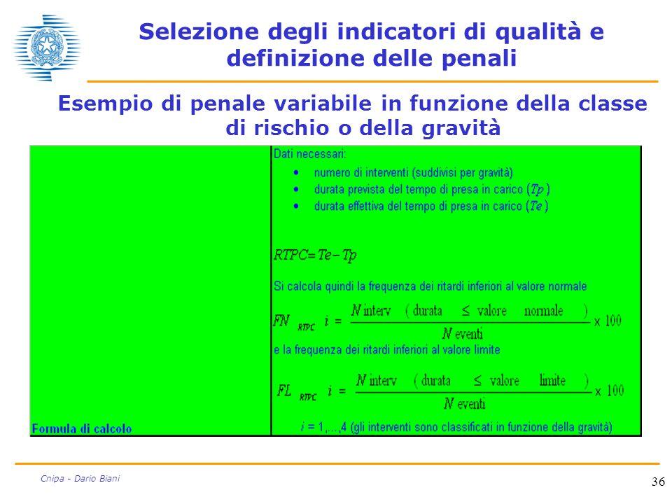 36 Cnipa - Dario Biani Selezione degli indicatori di qualità e definizione delle penali Esempio di penale variabile in funzione della classe di rischi