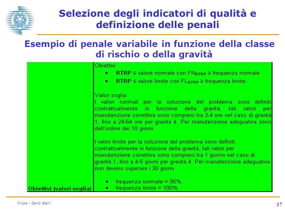 37 Cnipa - Dario Biani Selezione degli indicatori di qualità e definizione delle penali Esempio di penale variabile in funzione della classe di rischi