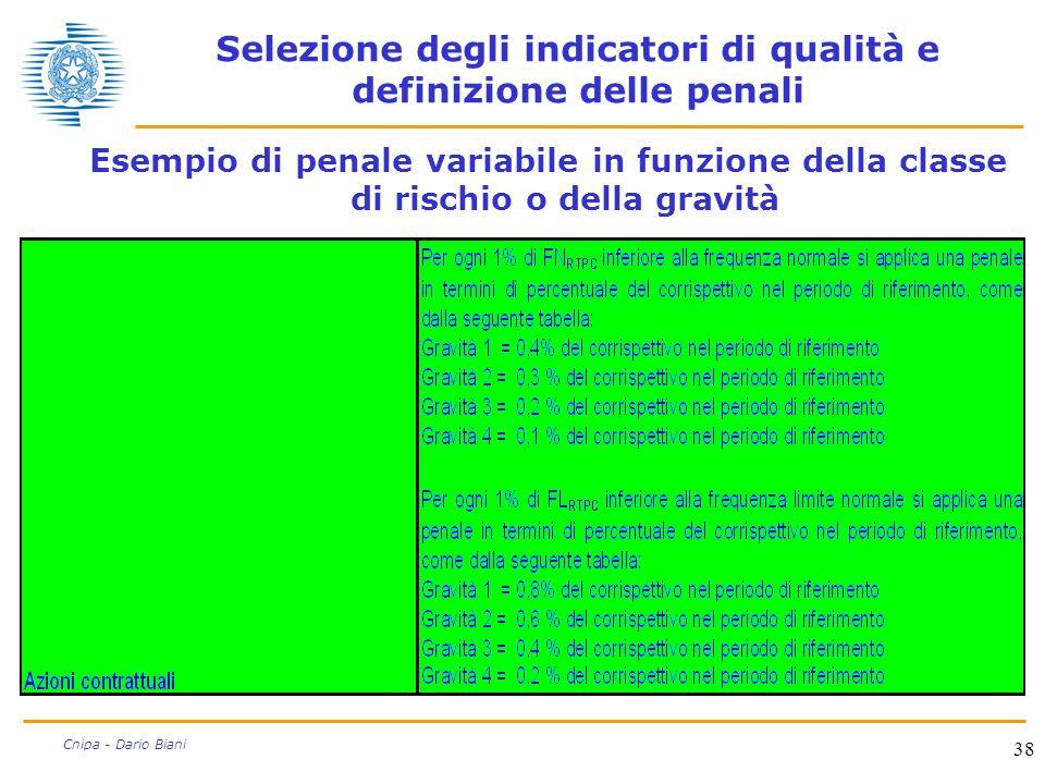 38 Cnipa - Dario Biani Selezione degli indicatori di qualità e definizione delle penali Esempio di penale variabile in funzione della classe di rischi
