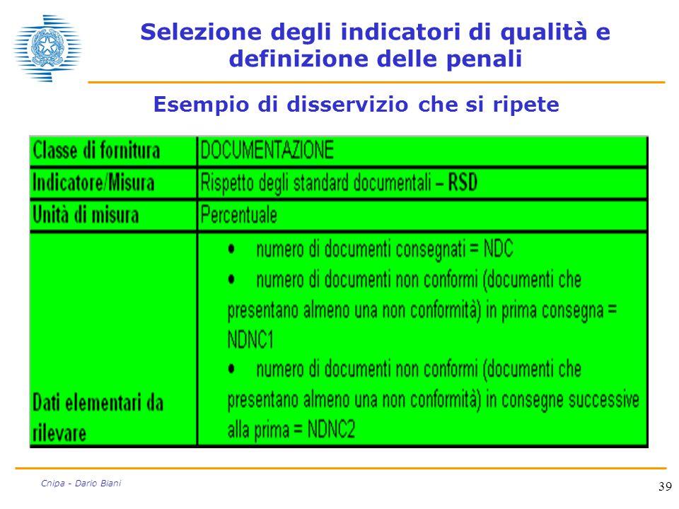 39 Cnipa - Dario Biani Selezione degli indicatori di qualità e definizione delle penali Esempio di disservizio che si ripete