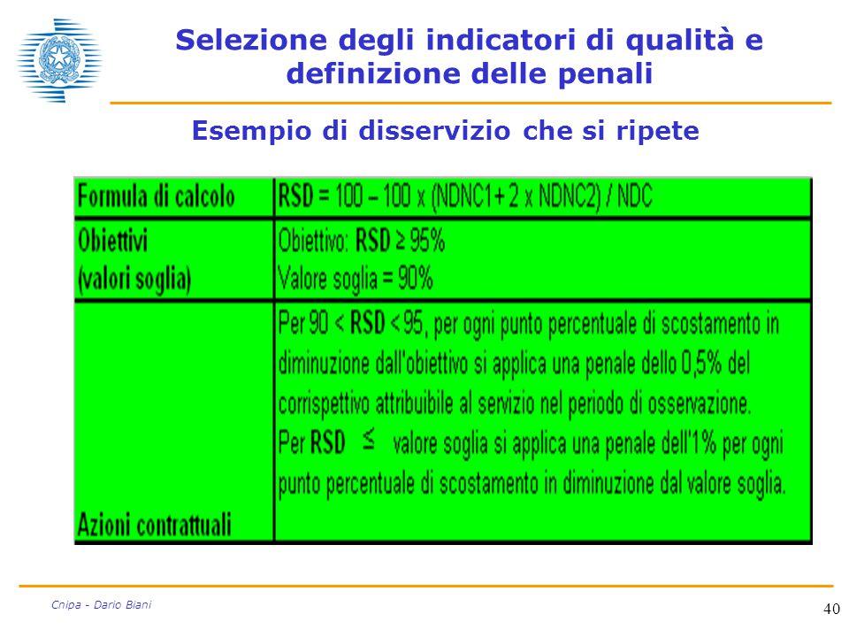 40 Cnipa - Dario Biani Selezione degli indicatori di qualità e definizione delle penali Esempio di disservizio che si ripete