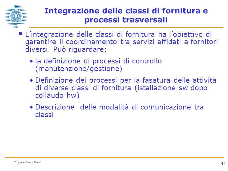 45 Cnipa - Dario Biani Integrazione delle classi di fornitura e processi trasversali  L'integrazione delle classi di fornitura ha l'obiettivo di gara