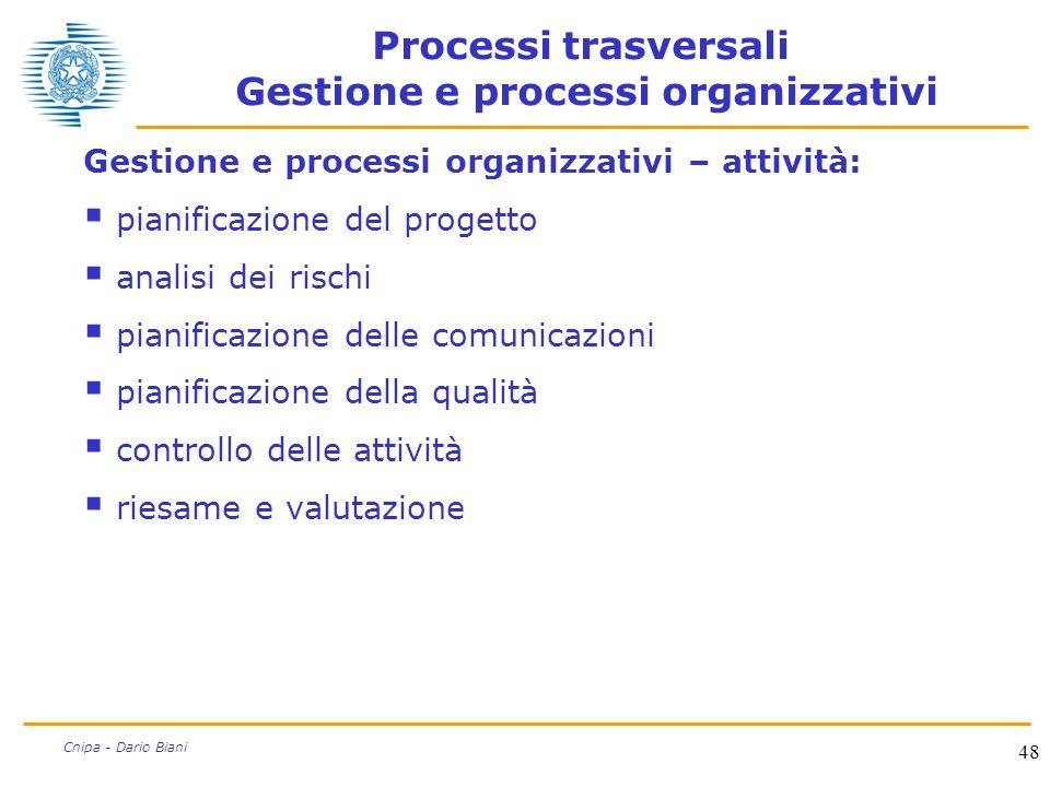 48 Cnipa - Dario Biani Processi trasversali Gestione e processi organizzativi Gestione e processi organizzativi – attività:  pianificazione del proge