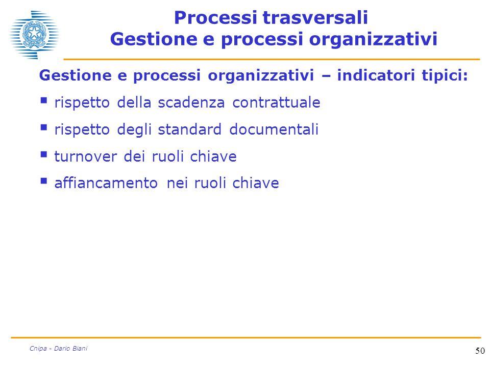 50 Cnipa - Dario Biani Processi trasversali Gestione e processi organizzativi Gestione e processi organizzativi – indicatori tipici:  rispetto della