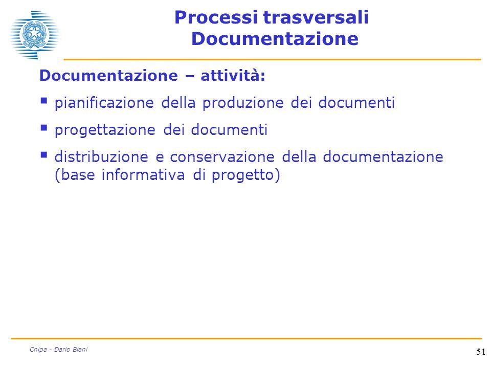 51 Cnipa - Dario Biani Processi trasversali Documentazione Documentazione – attività:  pianificazione della produzione dei documenti  progettazione