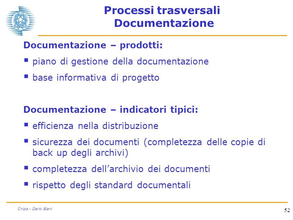 52 Cnipa - Dario Biani Processi trasversali Documentazione Documentazione – prodotti:  piano di gestione della documentazione  base informativa di p