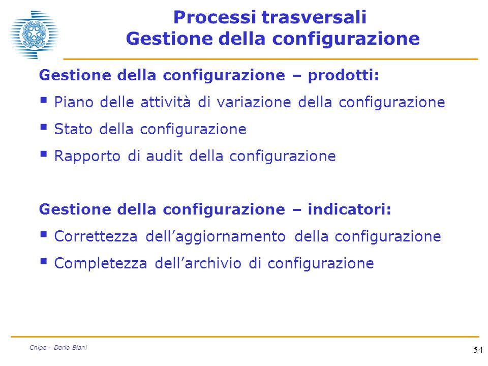 54 Cnipa - Dario Biani Processi trasversali Gestione della configurazione Gestione della configurazione – prodotti:  Piano delle attività di variazio