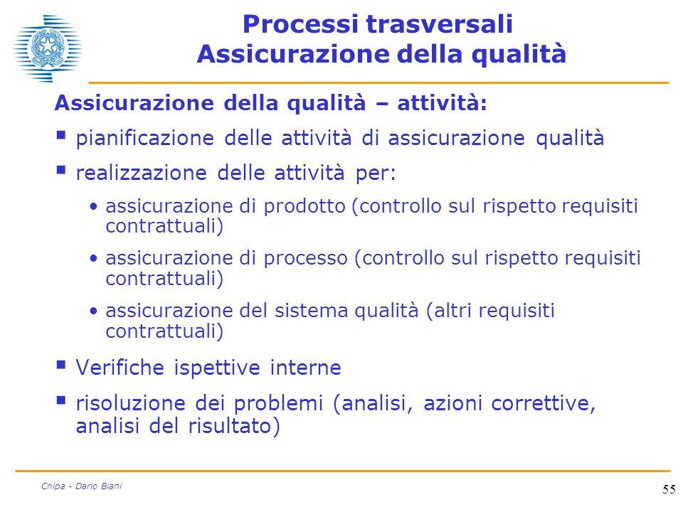 55 Cnipa - Dario Biani Processi trasversali Assicurazione della qualità Assicurazione della qualità – attività:  pianificazione delle attività di ass
