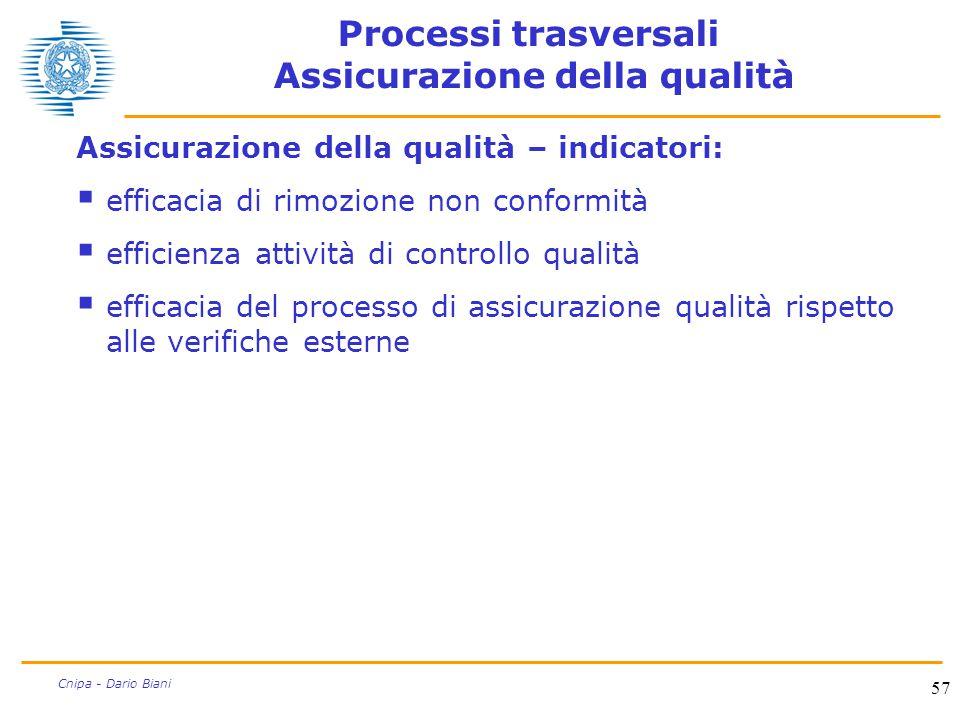 57 Cnipa - Dario Biani Processi trasversali Assicurazione della qualità Assicurazione della qualità – indicatori:  efficacia di rimozione non conform