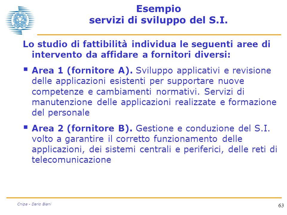 63 Cnipa - Dario Biani Esempio servizi di sviluppo del S.I. Lo studio di fattibilità individua le seguenti aree di intervento da affidare a fornitori
