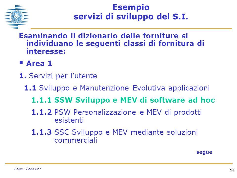 64 Cnipa - Dario Biani Esempio servizi di sviluppo del S.I. Esaminando il dizionario delle forniture si individuano le seguenti classi di fornitura di