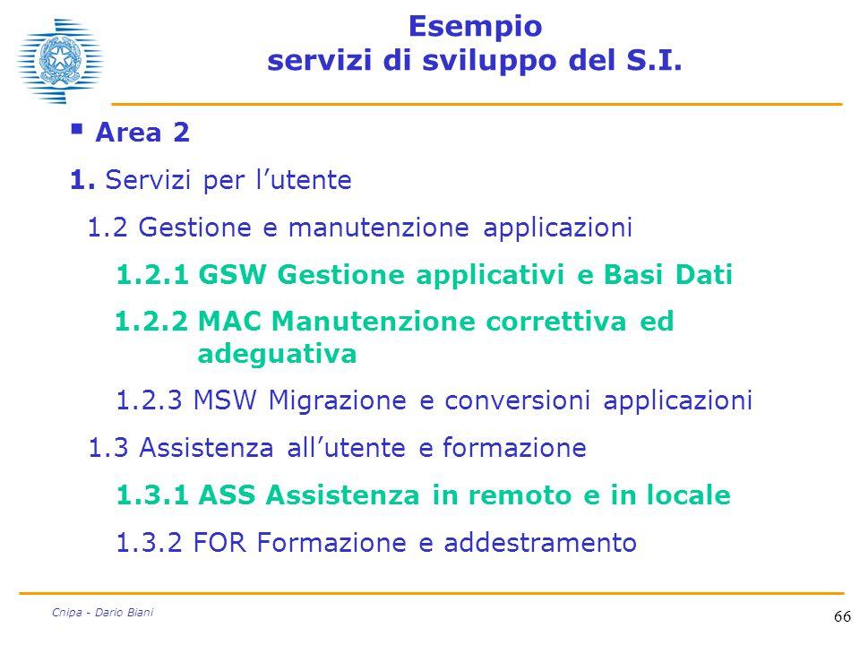 66 Cnipa - Dario Biani Esempio servizi di sviluppo del S.I.  Area 2 1. Servizi per l'utente 1.2 Gestione e manutenzione applicazioni 1.2.1 GSW Gestio