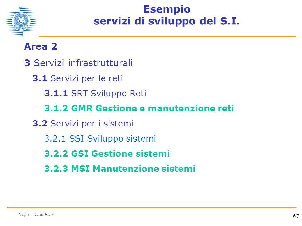 67 Cnipa - Dario Biani Esempio servizi di sviluppo del S.I. Area 2 3 Servizi infrastrutturali 3.1 Servizi per le reti 3.1.1 SRT Sviluppo Reti 3.1.2 GM