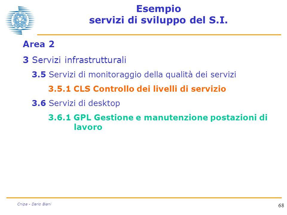 68 Cnipa - Dario Biani Esempio servizi di sviluppo del S.I. Area 2 3 Servizi infrastrutturali 3.5 Servizi di monitoraggio della qualità dei servizi 3.