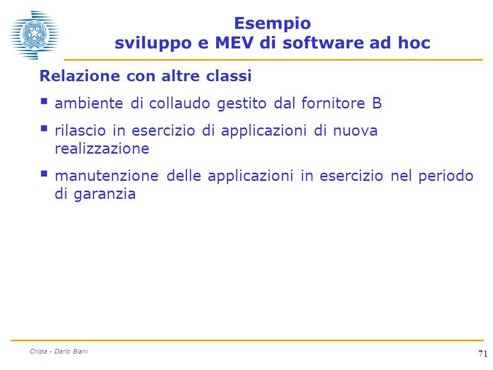 71 Cnipa - Dario Biani Esempio sviluppo e MEV di software ad hoc Relazione con altre classi  ambiente di collaudo gestito dal fornitore B  rilascio