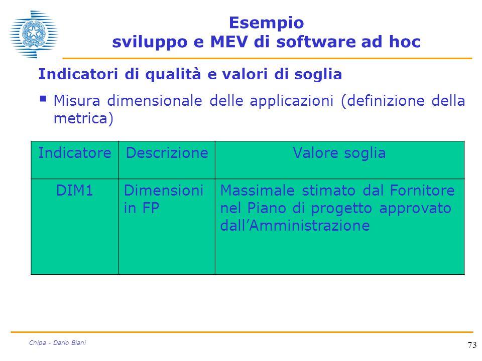73 Cnipa - Dario Biani Esempio sviluppo e MEV di software ad hoc Indicatori di qualità e valori di soglia  Misura dimensionale delle applicazioni (de