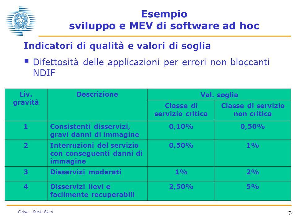 74 Cnipa - Dario Biani Esempio sviluppo e MEV di software ad hoc Indicatori di qualità e valori di soglia  Difettosità delle applicazioni per errori