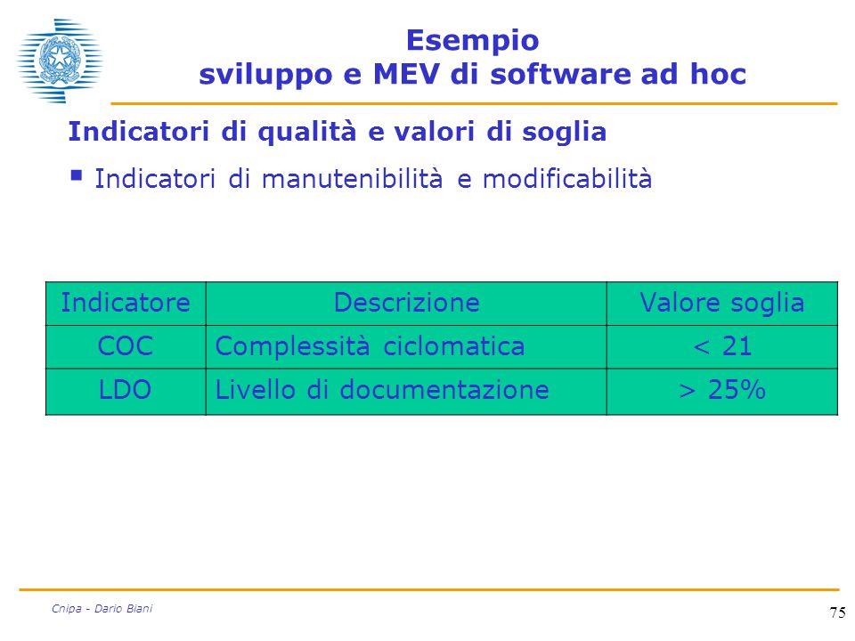 75 Cnipa - Dario Biani Esempio sviluppo e MEV di software ad hoc Indicatori di qualità e valori di soglia  Indicatori di manutenibilità e modificabil