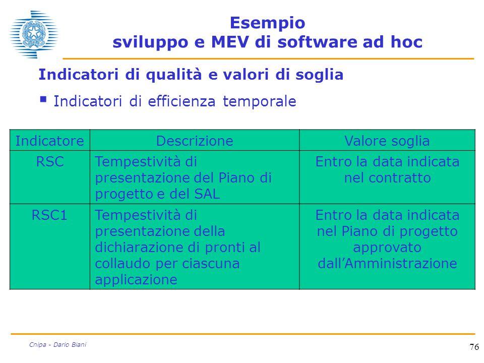 76 Cnipa - Dario Biani Esempio sviluppo e MEV di software ad hoc Indicatori di qualità e valori di soglia  Indicatori di efficienza temporale Indicat