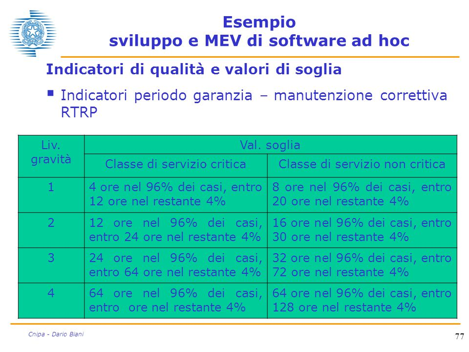 77 Cnipa - Dario Biani Esempio sviluppo e MEV di software ad hoc Indicatori di qualità e valori di soglia  Indicatori periodo garanzia – manutenzione