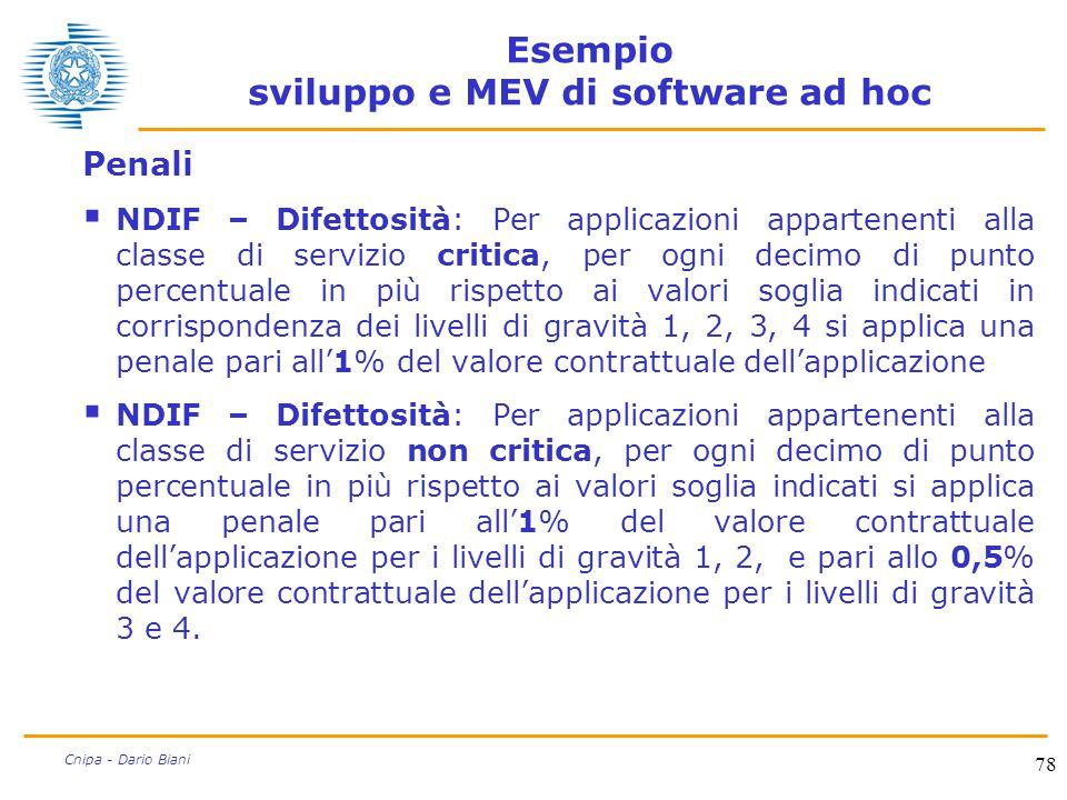 78 Cnipa - Dario Biani Esempio sviluppo e MEV di software ad hoc Penali  NDIF – Difettosità: Per applicazioni appartenenti alla classe di servizio cr