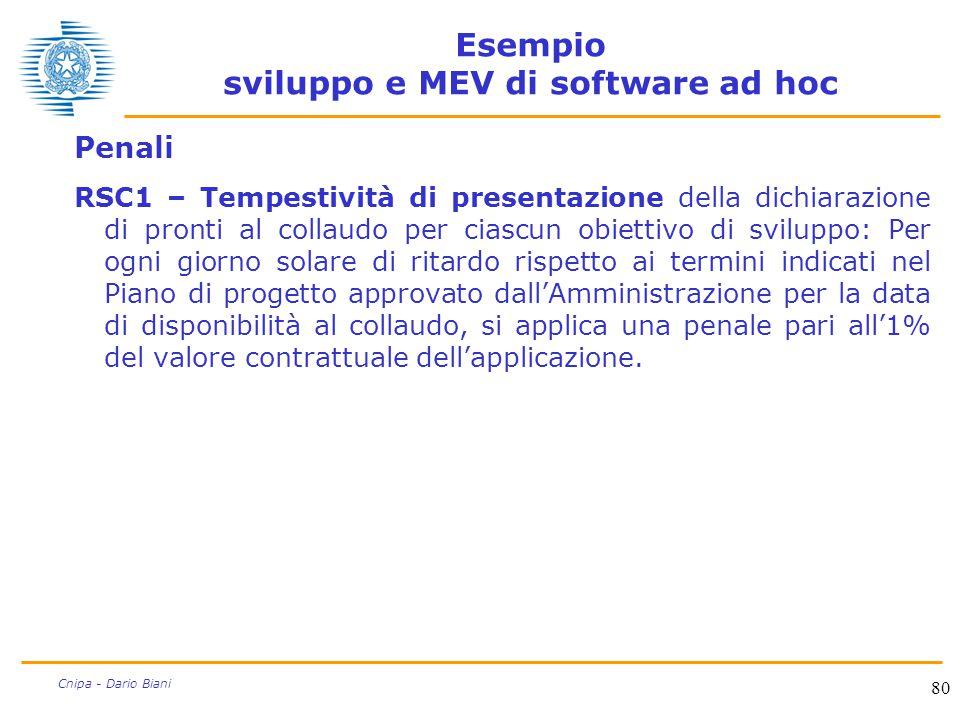 80 Cnipa - Dario Biani Esempio sviluppo e MEV di software ad hoc Penali RSC1 – Tempestività di presentazione della dichiarazione di pronti al collaudo