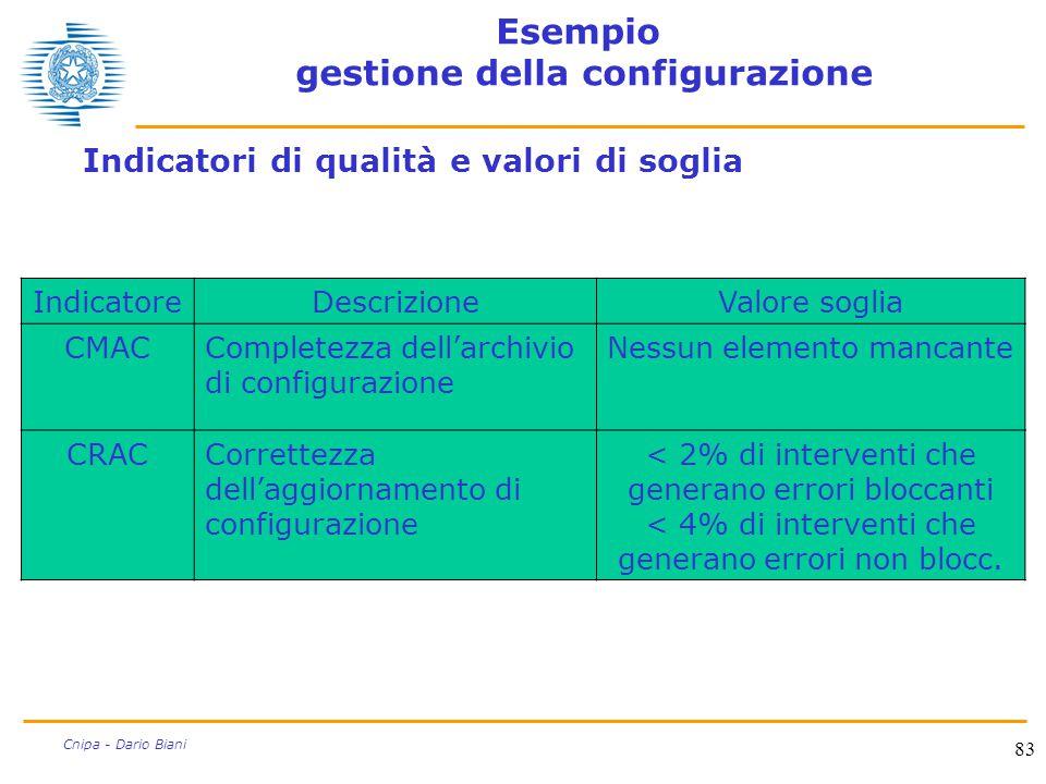 83 Cnipa - Dario Biani Esempio gestione della configurazione Indicatori di qualità e valori di soglia IndicatoreDescrizioneValore soglia CMACCompletez