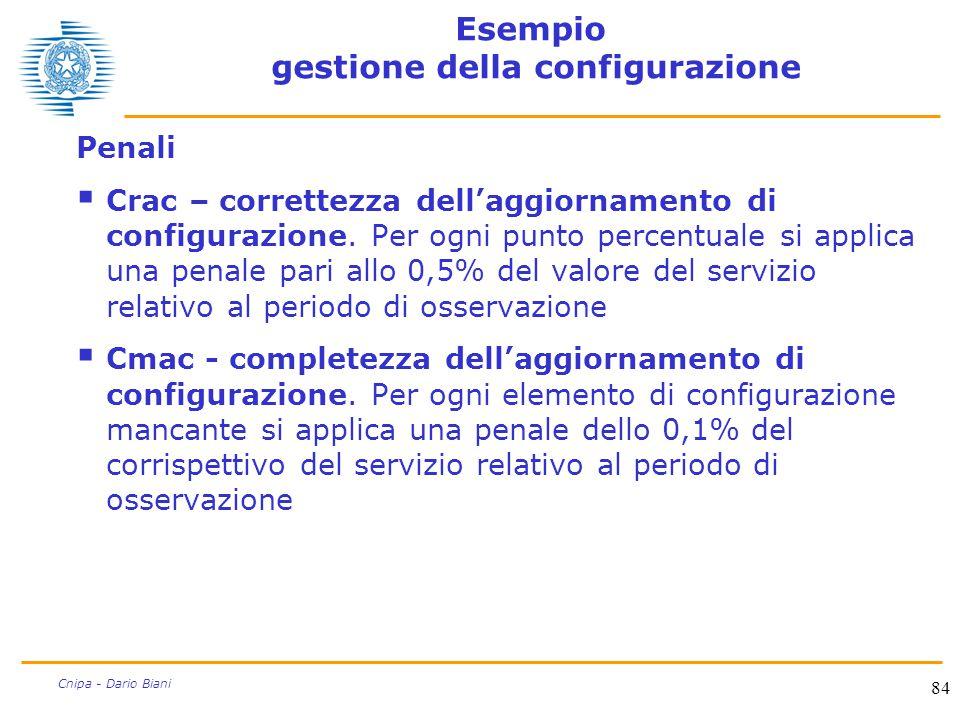84 Cnipa - Dario Biani Esempio gestione della configurazione Penali  Crac – correttezza dell'aggiornamento di configurazione. Per ogni punto percentu
