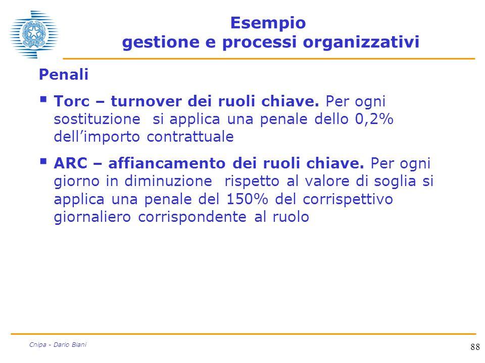 88 Cnipa - Dario Biani Esempio gestione e processi organizzativi Penali  Torc – turnover dei ruoli chiave. Per ogni sostituzione si applica una penal