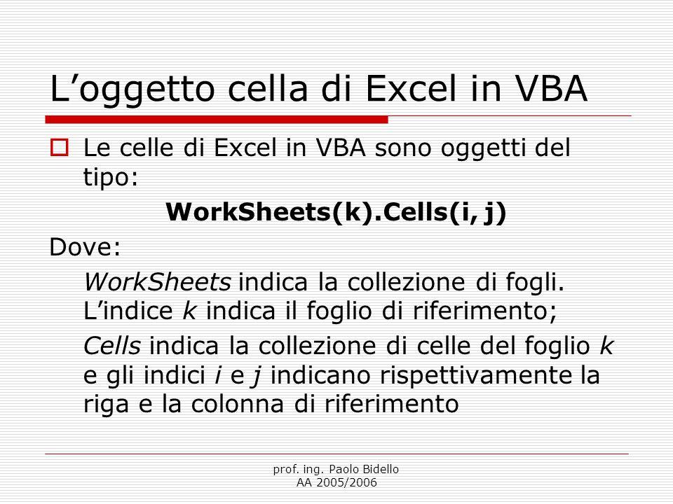 prof. ing. Paolo Bidello AA 2005/2006 L'oggetto cella di Excel in VBA  Le celle di Excel in VBA sono oggetti del tipo: WorkSheets(k).Cells(i, j) Dove