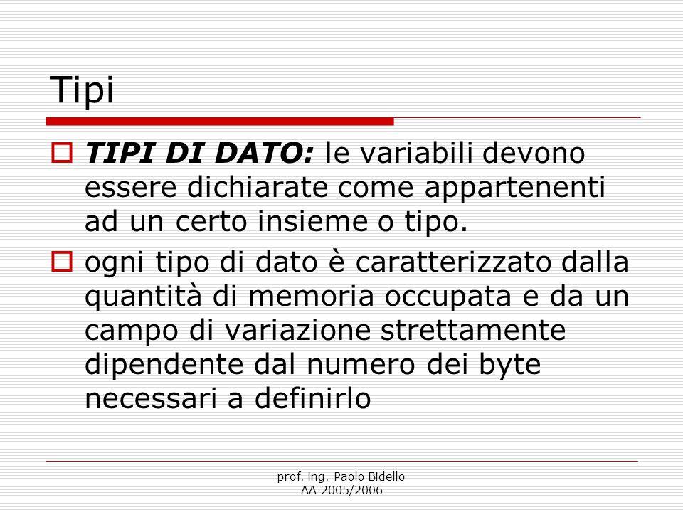 prof. ing. Paolo Bidello AA 2005/2006 Tipi  TIPI DI DATO: le variabili devono essere dichiarate come appartenenti ad un certo insieme o tipo.  ogni