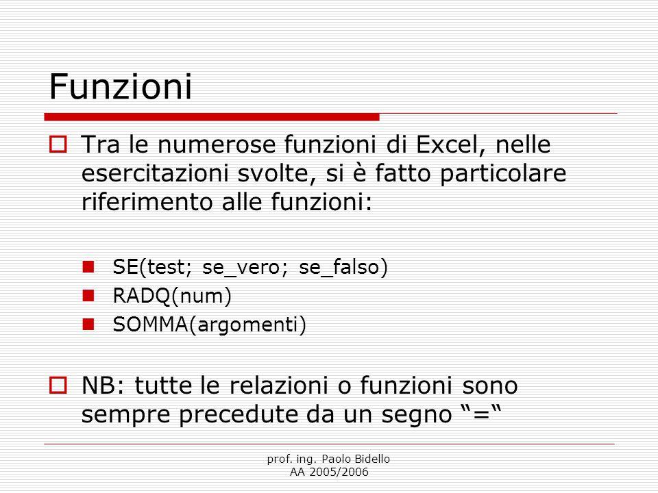 prof. ing. Paolo Bidello AA 2005/2006 Funzioni  Tra le numerose funzioni di Excel, nelle esercitazioni svolte, si è fatto particolare riferimento all