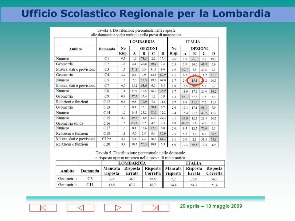 29 aprile – 10 maggio 2009 Ufficio Scolastico Regionale per la Lombardia