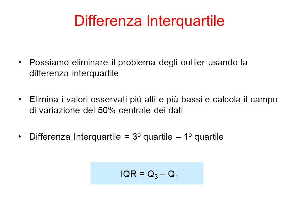Differenza Interquartile Possiamo eliminare il problema degli outlier usando la differenza interquartile Elimina i valori osservati più alti e più bas